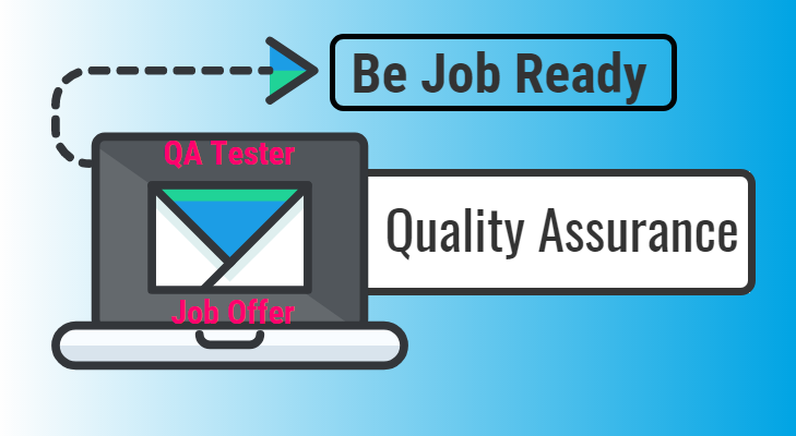 Quality Assurance - Online Training Master